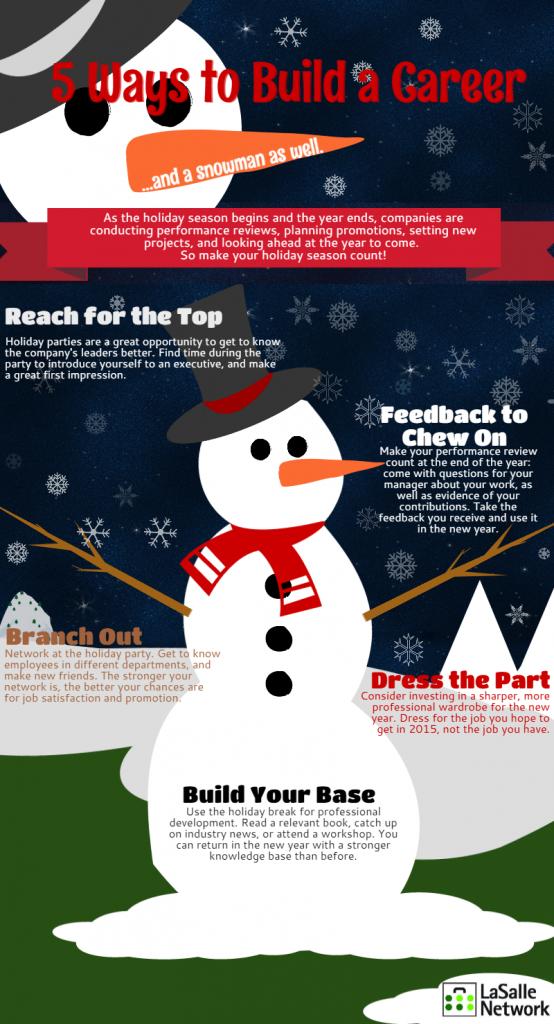 Career Snowman (2)