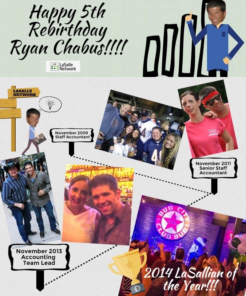 Ryan Chabus 5th Rebirthday infographic