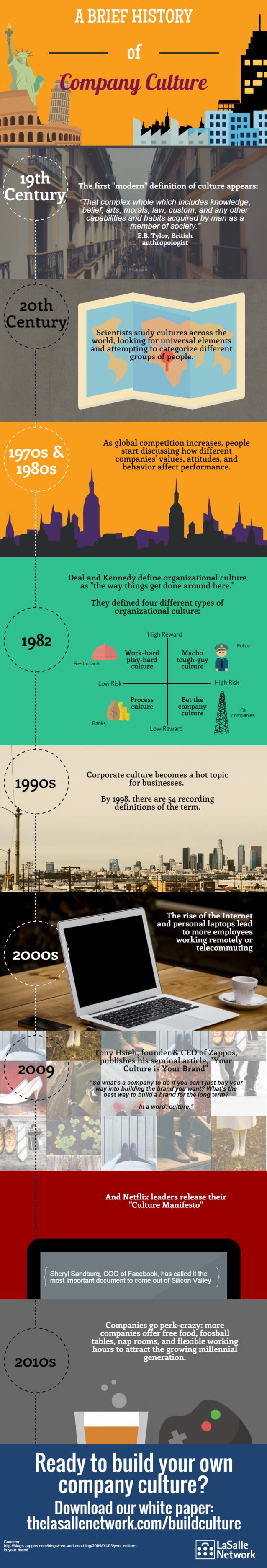 history of company culture lasalle