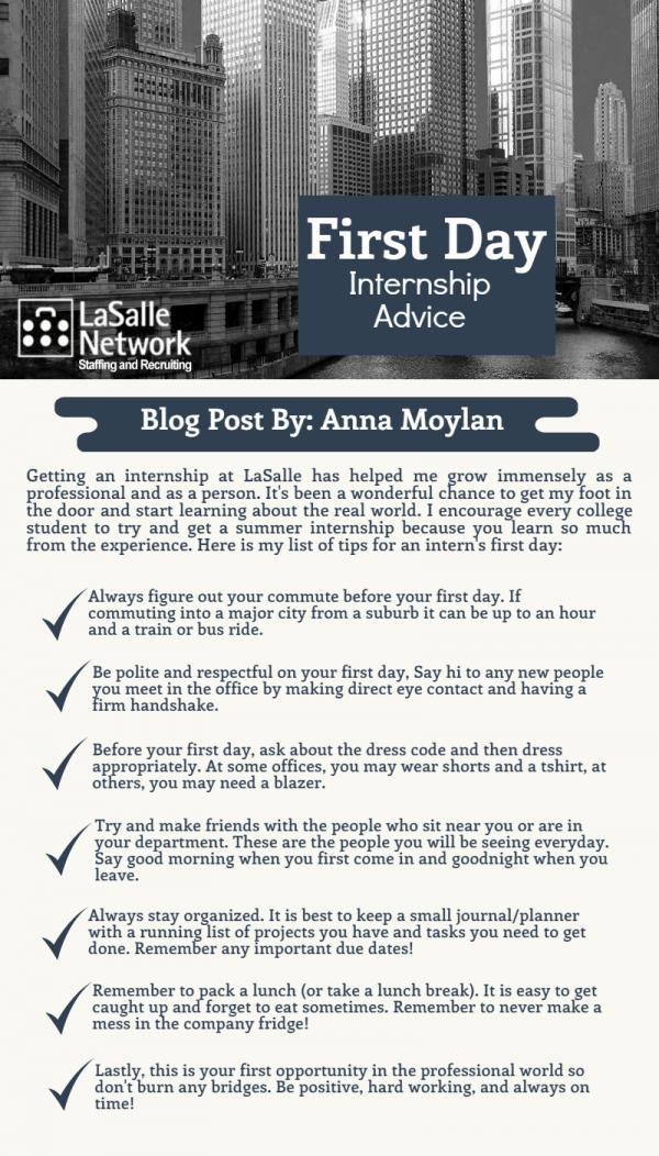 annas blog post