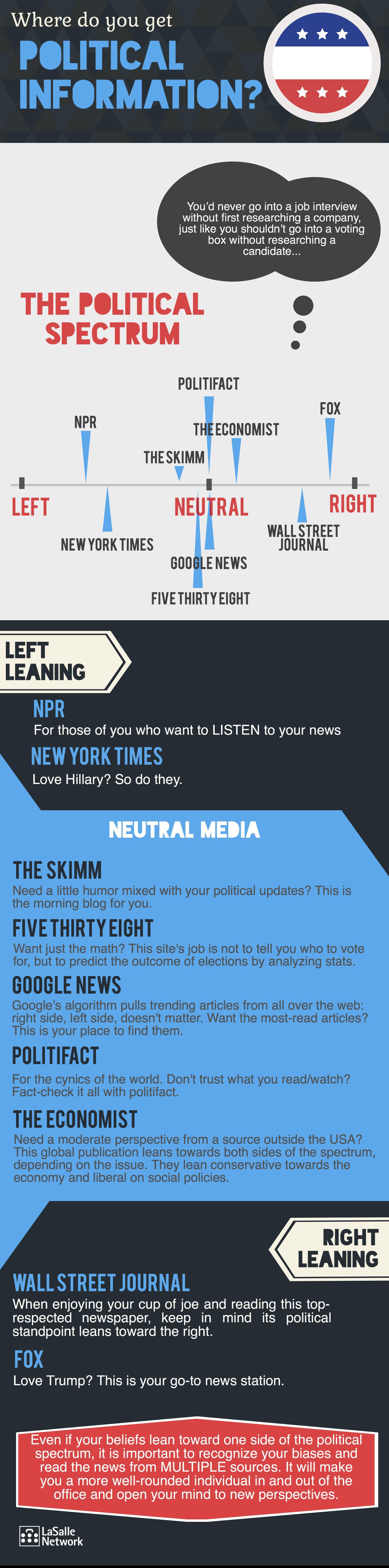 political information