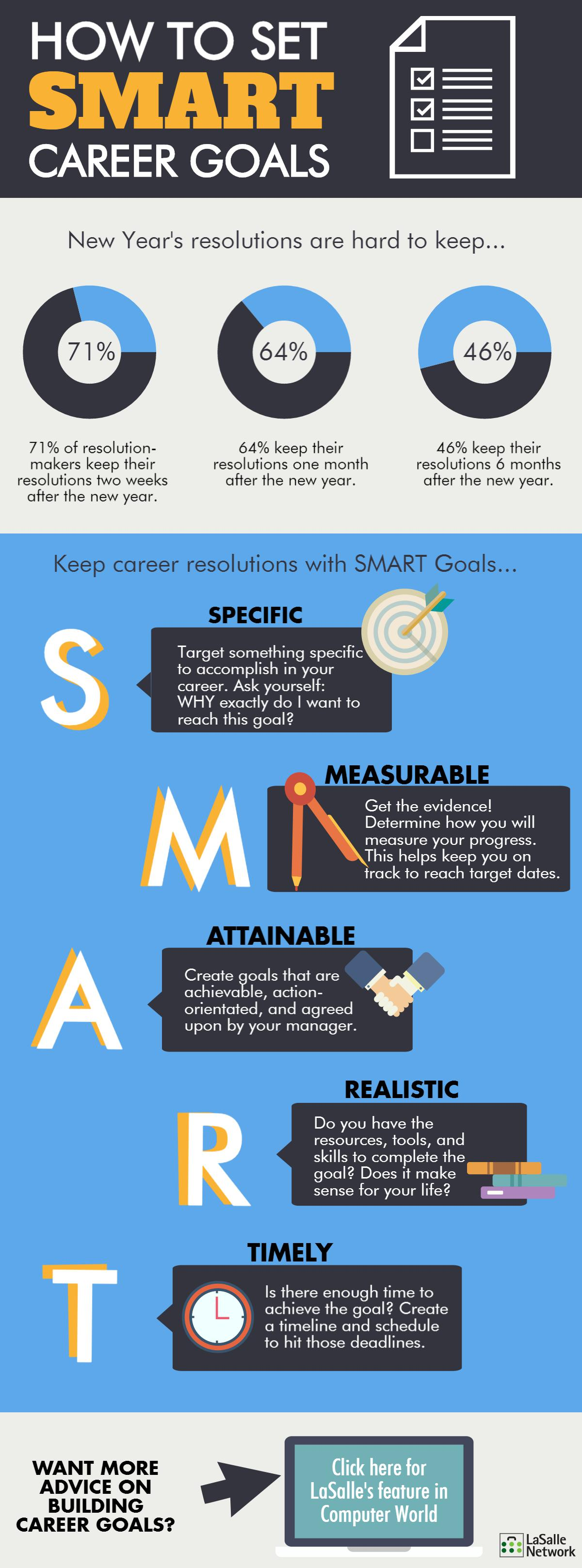 how to set smart career goals INFOGRAPHIC