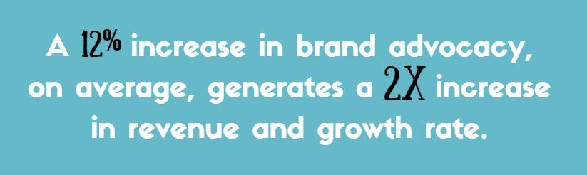 ways to turn employees into brand advocates
