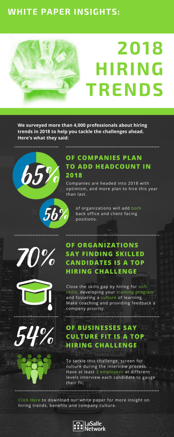 2018 Hiring Trends and Challenges | LaSalle Network